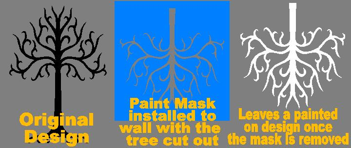 Paint Mask Decals