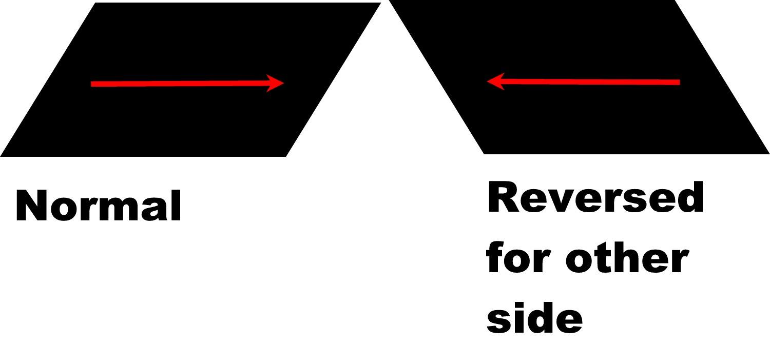 Diagram of how a reversed graphic will look.